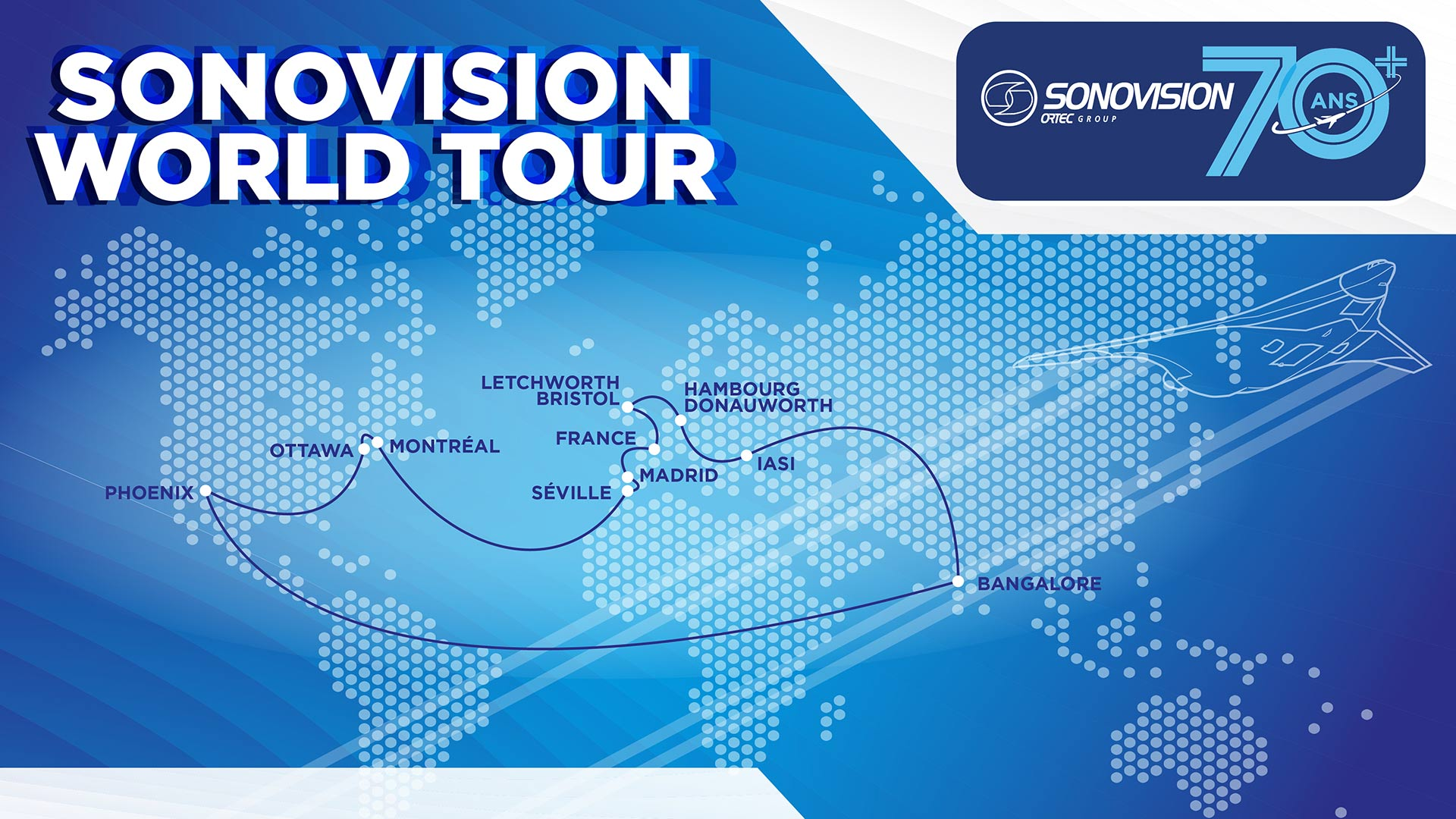 Sonovision World Tour 2020